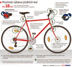 popis výbavy kola